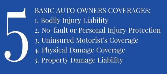 5 basic auto insurance